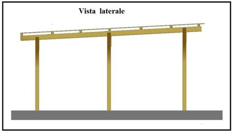 progetto tettoia tettoie in legno pergole tettoie giardino le migliori