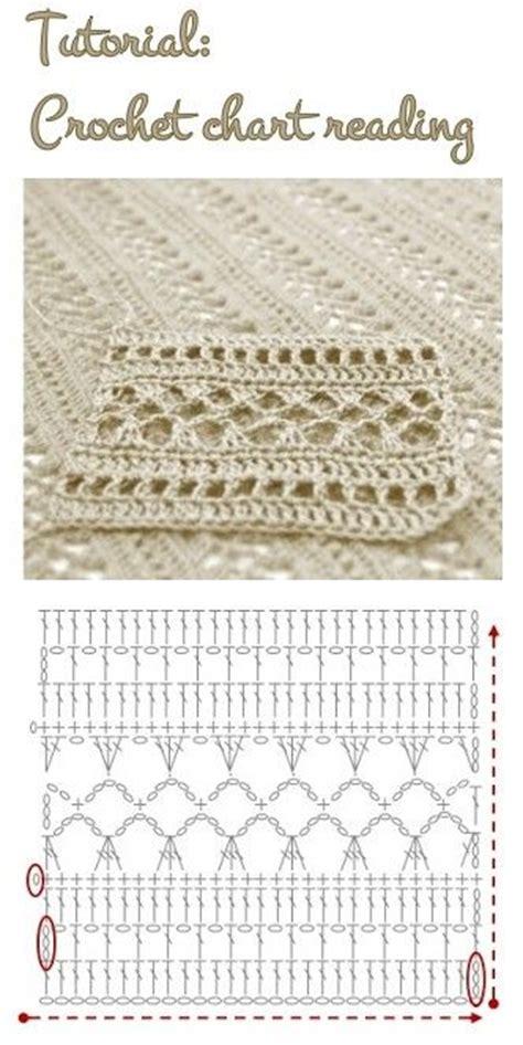 reading crochet diagrams 25 best images about crochet chart on crochet