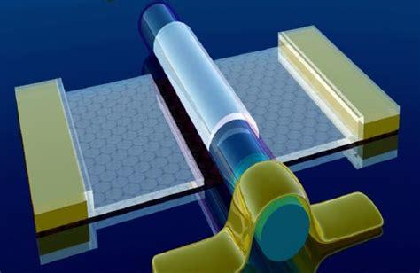 gate graphene transistor graphene transistor beats speed records physicsworld