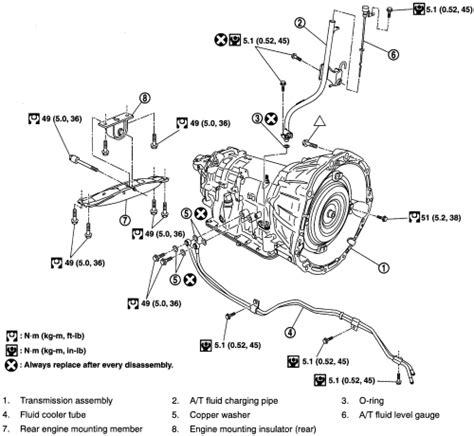 automotive repair manual 2004 infiniti g35 transmission control repair guides automatic transmission transmission removal installation autozone com