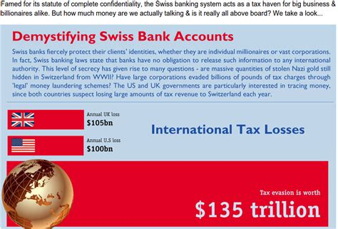 switzerland bank account swiss bank account images