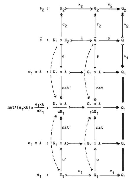 commutative diagram how to draw commutative diagrams in tikz tex