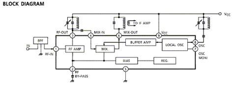 integrated circuit block diagram jabucamixer1