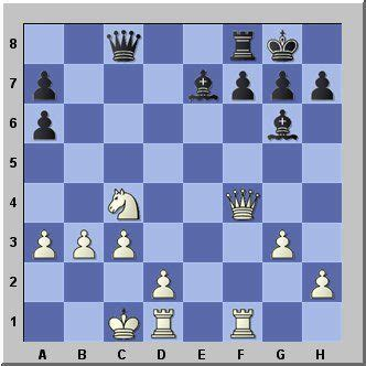 chess best move best 25 chess ideas on play chess