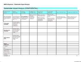 Stakeholder Analysis Template stakeholder analysis template ppt template update234