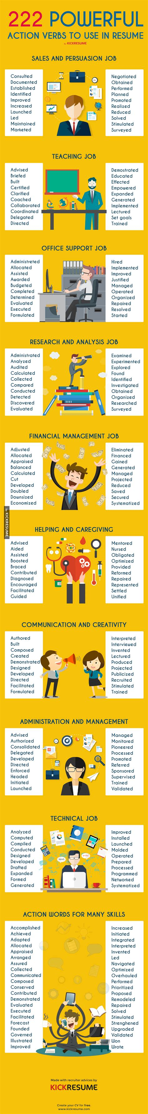 verbs to use in resume the best resume