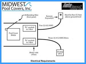 wiring midwest pool covers inc