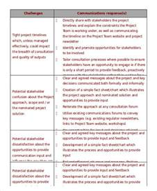 project management approach template project management template 10 free word pdf documents