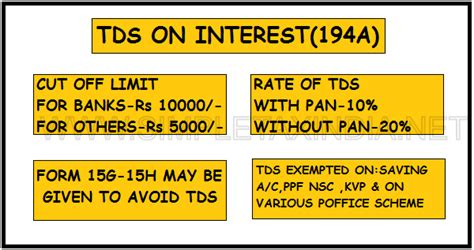 tds section 194a tds on interest income section 194a simple tax india