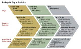 research and development plan template research and data services for higher education