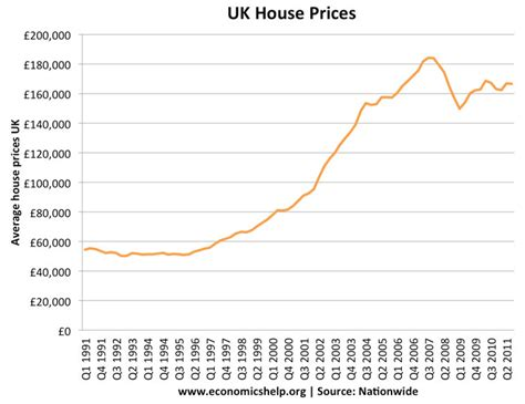 house price index us images frompo