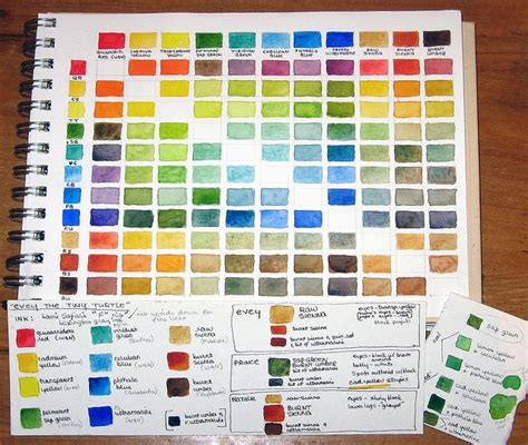 colour mixing guide watercolour watercolors makes