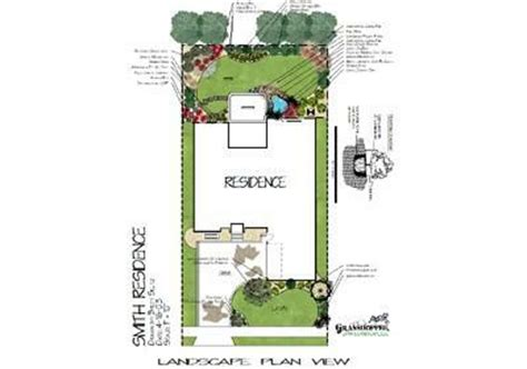 backyard backyard cottage plans excellent floor plan view of landscaping ideas