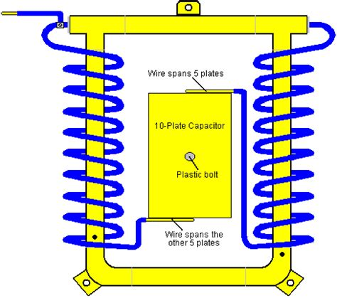 practical guide to free energy devices chapter 9