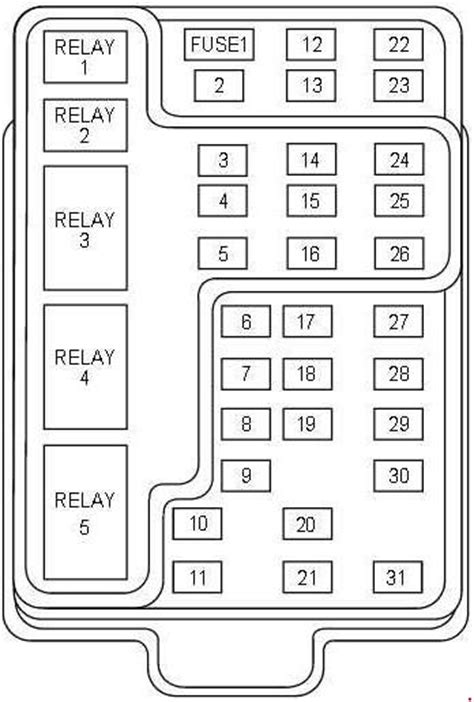 Ford Expedition Fuse Box Location - Wiring Diagram