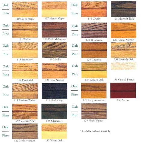 lowes stain colors lowes wood stains color chart