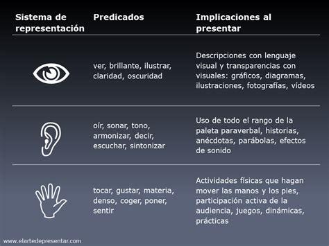 imagenes visuales y auditivas comunica para todos los sentidos en todas tus