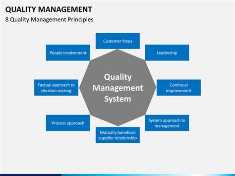 Quality management system ppt 123paintcolorwnload quality management powerpoint template sketchbubble toneelgroepblik Choice Image