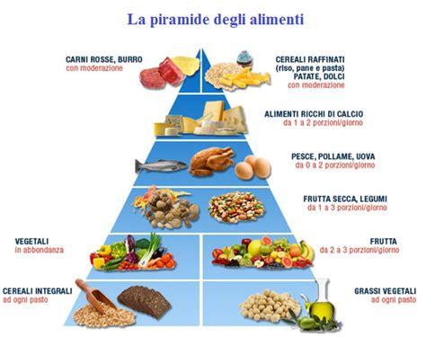 alimenti ricchi di grassi alimenti ricchi di grassi buoni