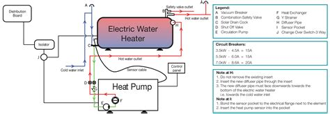 heat l rental cost heat pumps industrial commercial residential cost
