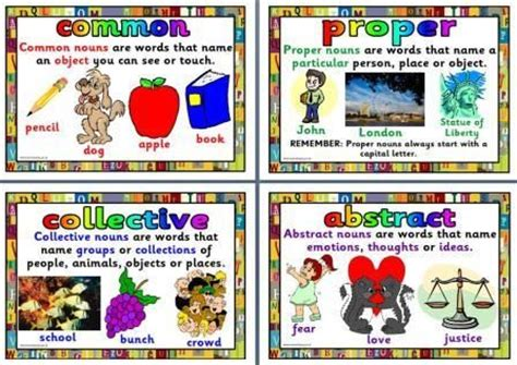 printable noun poster 1000 images about need for nouns on pinterest