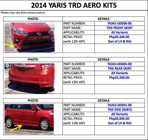 toyota yaris new price list how much do the trd accessories for the all new toyota