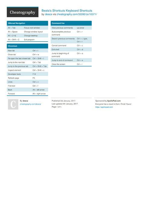 keyboard layout xmonad beata s shortcuts keyboard shortcuts by deaca download