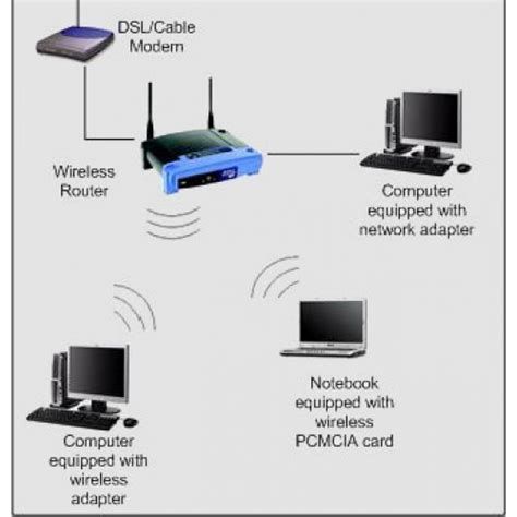 product overview wireless internet router data plans by at t wireless router setup