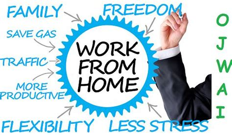 Working Online From Home - advantages of work from home easiest ways to earn money online