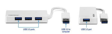 Trendnet Tu3 H4e 4 Port Usb 30 Mini Hub No Power Adapter 4 port usb 3 0 mini hub usb hub trendnet tu3 h4e