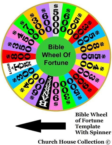 17 Best Ideas About Wheel Of Fortune On Pinterest Classroom Games Teacher And Teaching Strategies Wheel Of Fortune Classroom