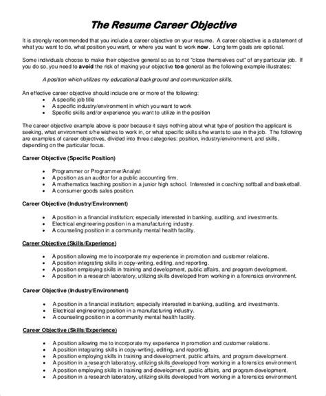 what should be the objective statement in my cv resume if i am