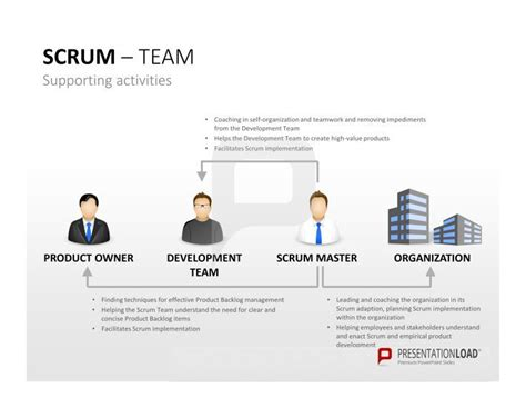scrum sprint template 68 best images about scrum powerpoint templates on