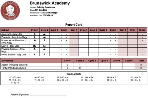 high school report card templates the brunswick academy report cards school management