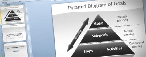 goal pyramid template goals
