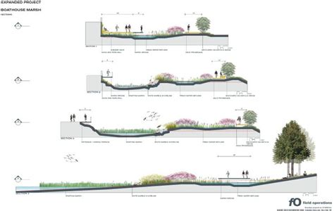 wetland section wetland design google search wetlands pinterest