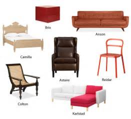 Furniture Pictures the furniture machsan