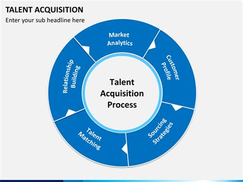 talent acquisition powerpoint template sketchbubble