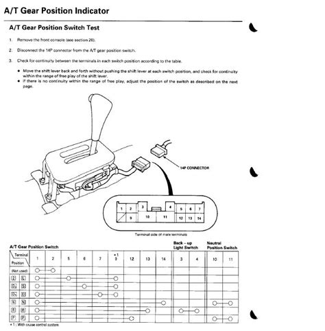 electrical wiring gear position indicator wiring diagram