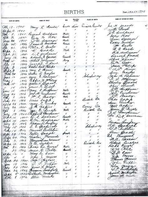 Kentucky Birth Records Index Lincoln Co