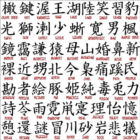 tattoo designs japanese kanji translation japanese tattoo characters hmmm do you ever wonder if