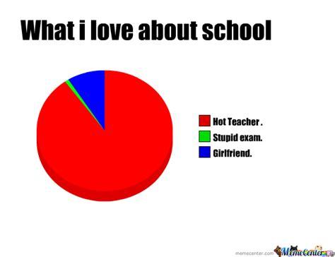 School Sucks Meme - school suck by megustayou meme center