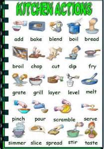 Kitchen Dictionary Listening Worksheets Abitlikethis