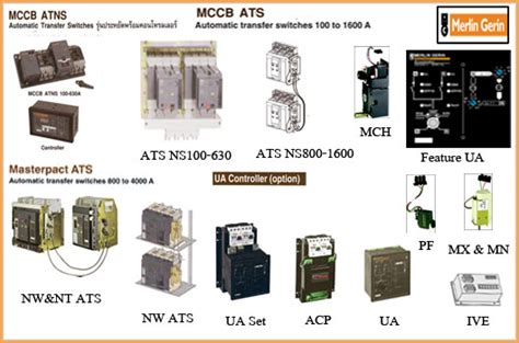 abb ats022 wiring diagram 25 wiring diagram images