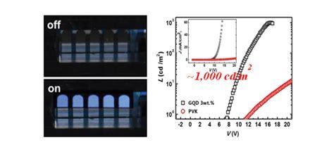 graphene diode graphene quantum dot leds