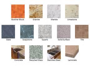 butcher block countertops vs granite tile quartz