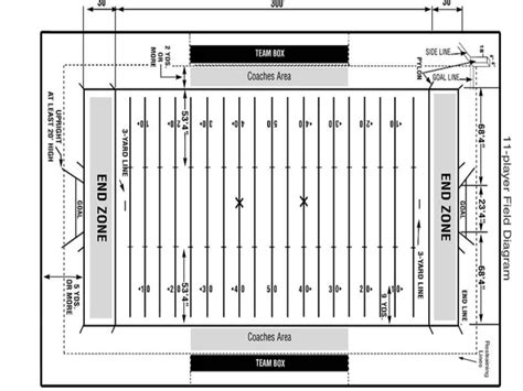 high school football field diagram high school of american football field dimensions pictures