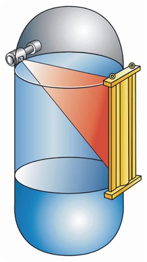 Pressure Measurement Bench Mecosa News