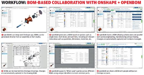 cloud based workflow software cloud based workflow software 28 images cloud based
