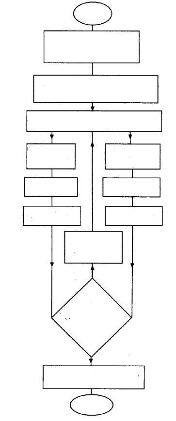 latex diagrams tutorial tikz pgf how to draw a block diagram like this tex